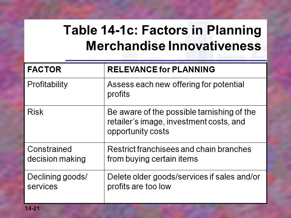 Table 14-1c: Factors in Planning Merchandise Innovativeness