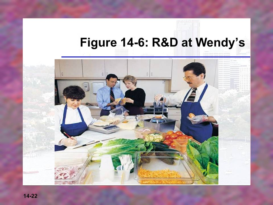 Figure 14-6: R&D at Wendy's
