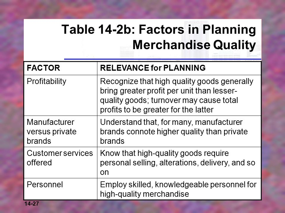 Table 14-2b: Factors in Planning Merchandise Quality