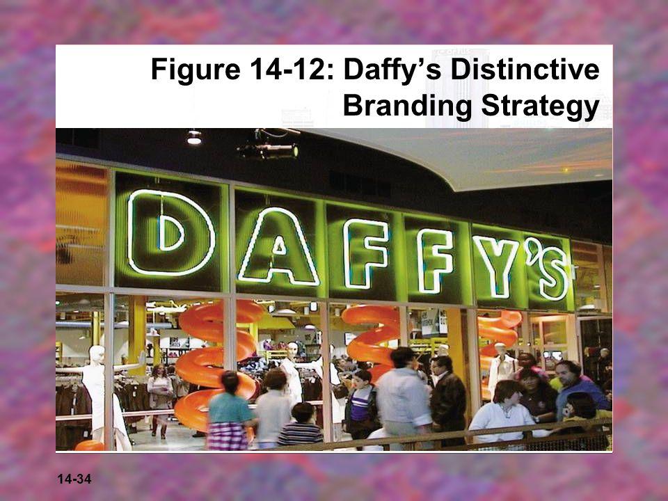 Figure 14-12: Daffy's Distinctive Branding Strategy