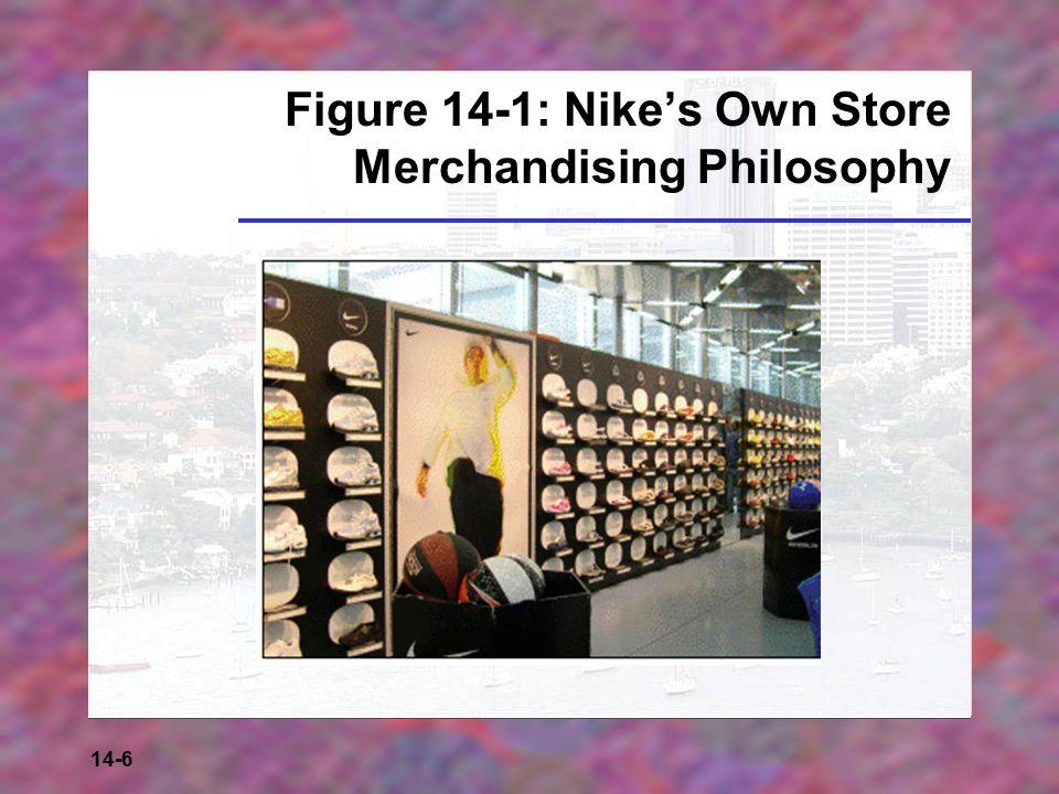 Figure 14-1: Nike's Own Store Merchandising Philosophy