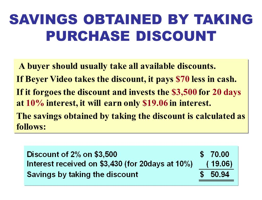 SAVINGS OBTAINED BY TAKING PURCHASE DISCOUNT