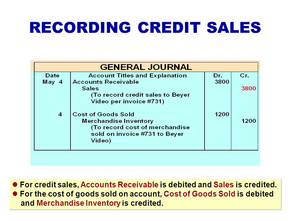 RECORDING CREDIT SALES