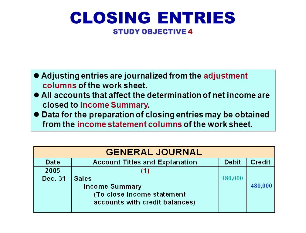 CLOSING ENTRIES STUDY OBJECTIVE 4