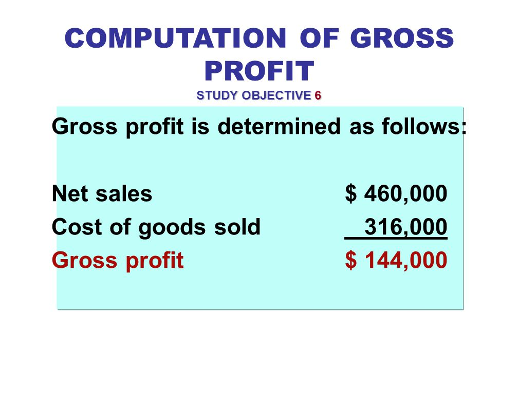 COMPUTATION OF GROSS PROFIT