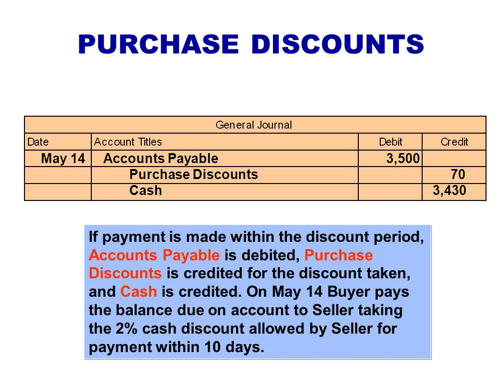 PURCHASE DISCOUNTS May 14 Accounts Payable 3,500.