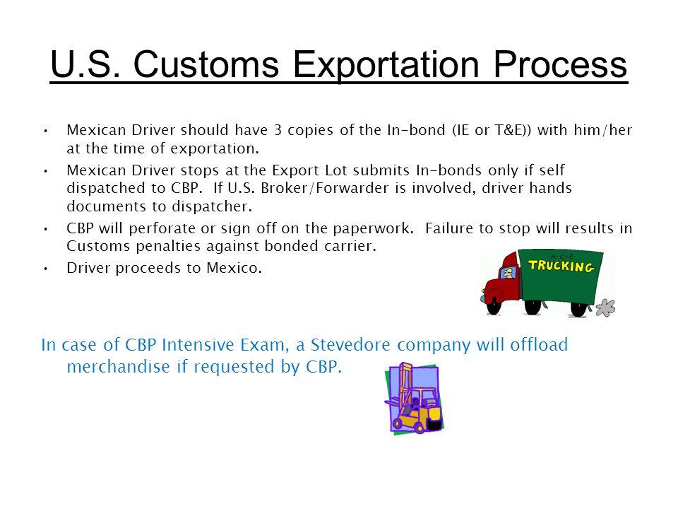 U.S. Customs Exportation Process