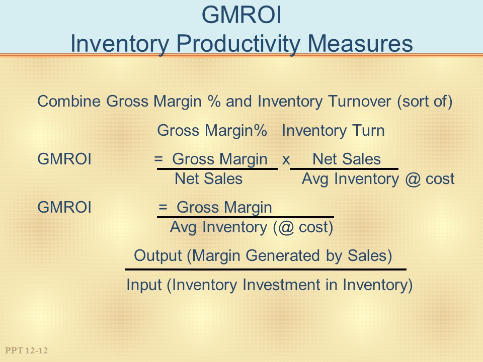 GMROI Inventory Productivity Measures