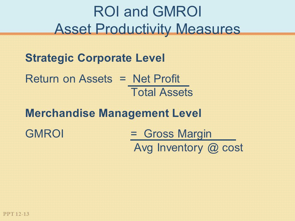 ROI and GMROI Asset Productivity Measures