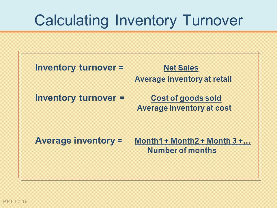 Calculating Inventory Turnover