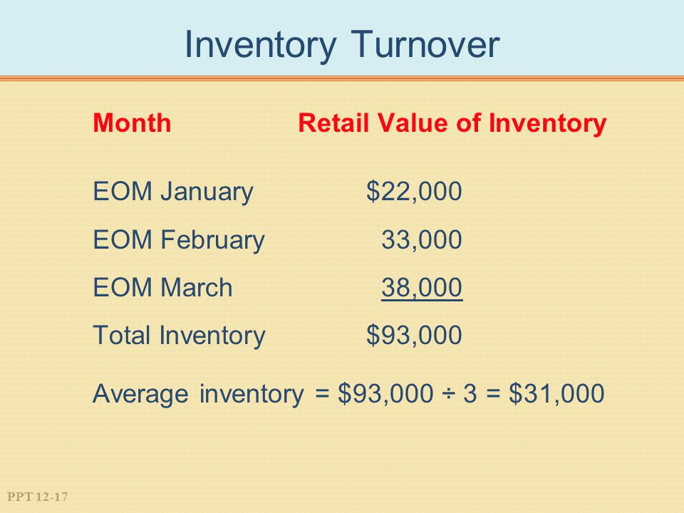 Inventory Turnover Month Retail Value of Inventory EOM January $22,000