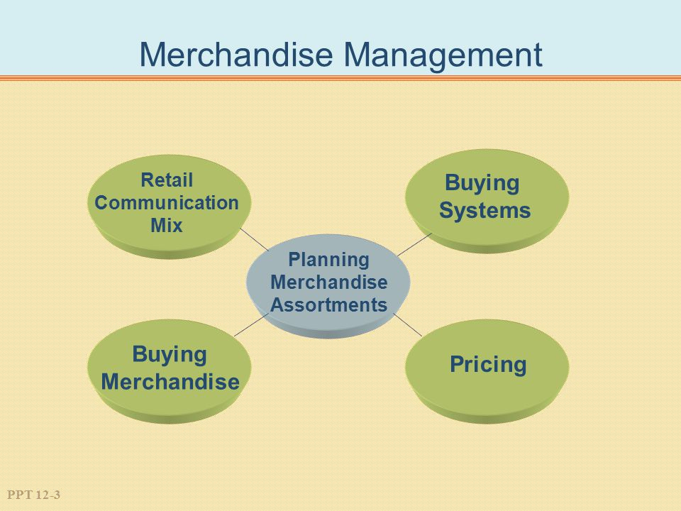 Merchandise Management