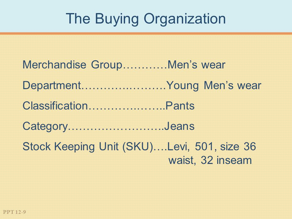 The Buying Organization
