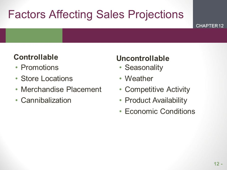 Factors Affecting Sales Projections
