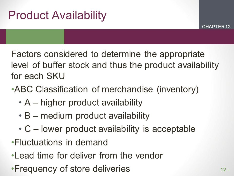 Product Availability CHAPTER 12. CHAPTER 1. CHAPTER 2. CHAPTER 1.