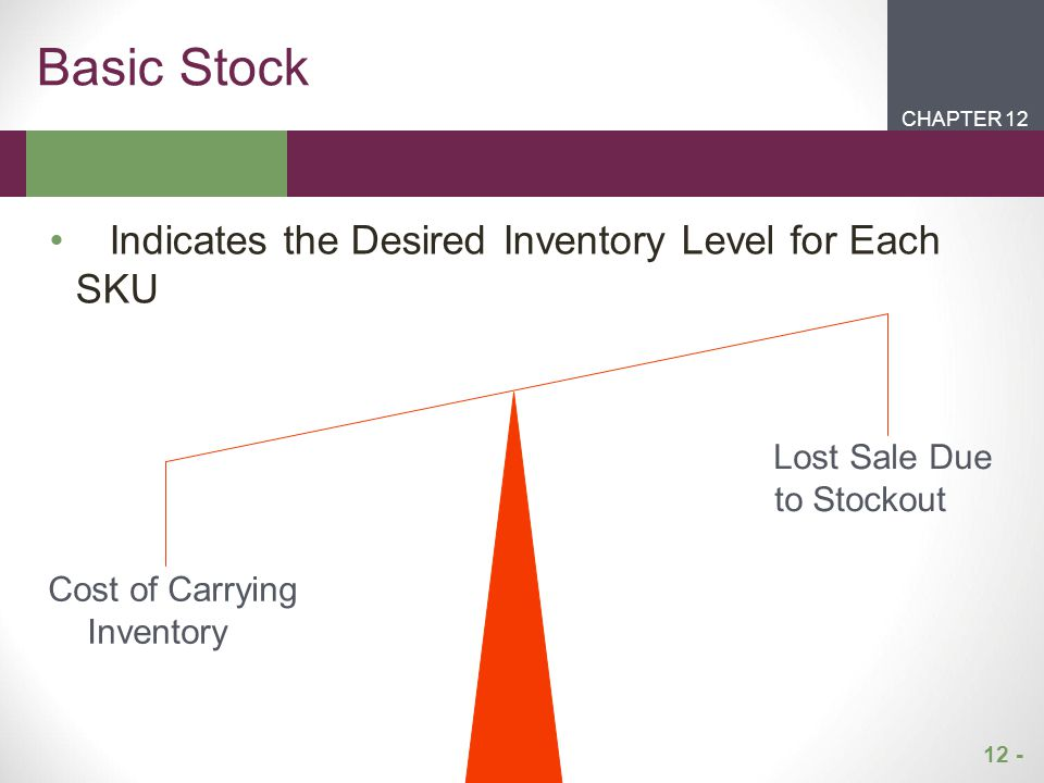 Basic Stock Indicates the Desired Inventory Level for Each SKU