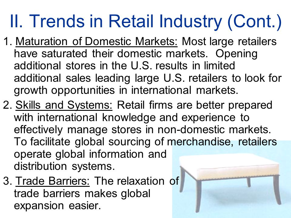 II. Trends in Retail Industry (Cont.)