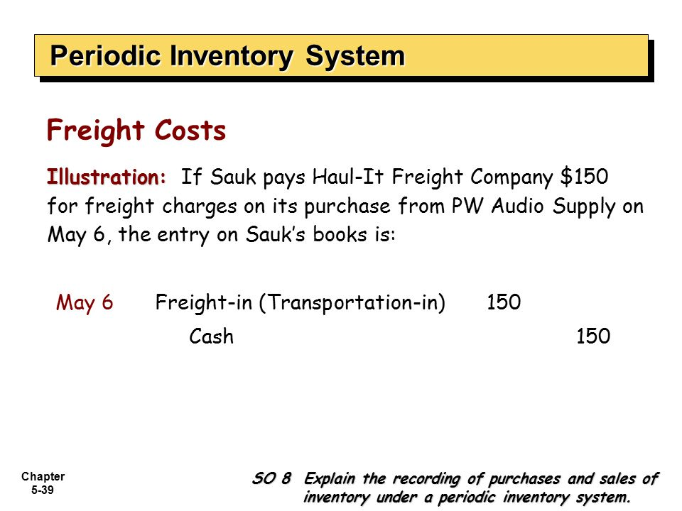 philippine literature about inventory system Inventory system using portable data acquisition (pda) module to help the inventory system is an effective way for monitoring and tracking different materials modern inventory operations new york: van nostrand reinhold [3 ] mansfield r (1993)the visual guide to visual basic for windows, 2ed philippines.