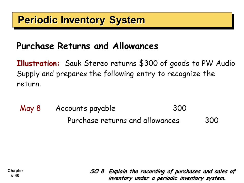 accounts payable and inventory relationship