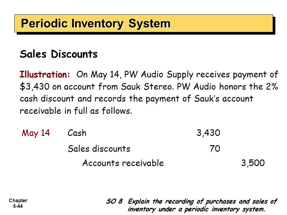 Periodic Inventory System