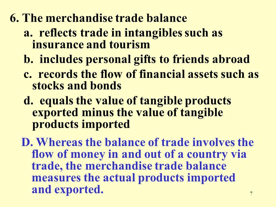 6. The merchandise trade balance