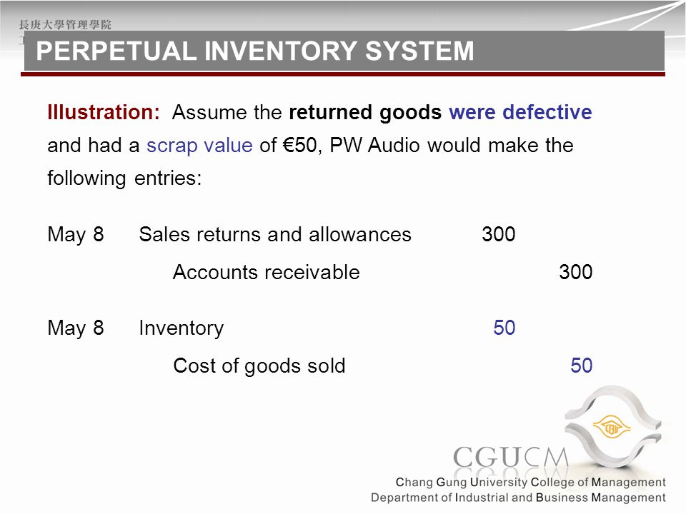 PERPETUAL INVENTORY SYSTEM