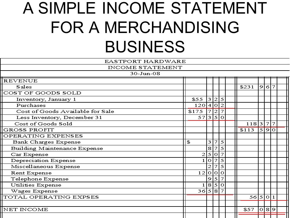 A SIMPLE INCOME STATEMENT FOR A MERCHANDISING BUSINESS