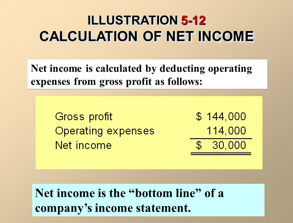 ILLUSTRATION 5-12 CALCULATION OF NET INCOME