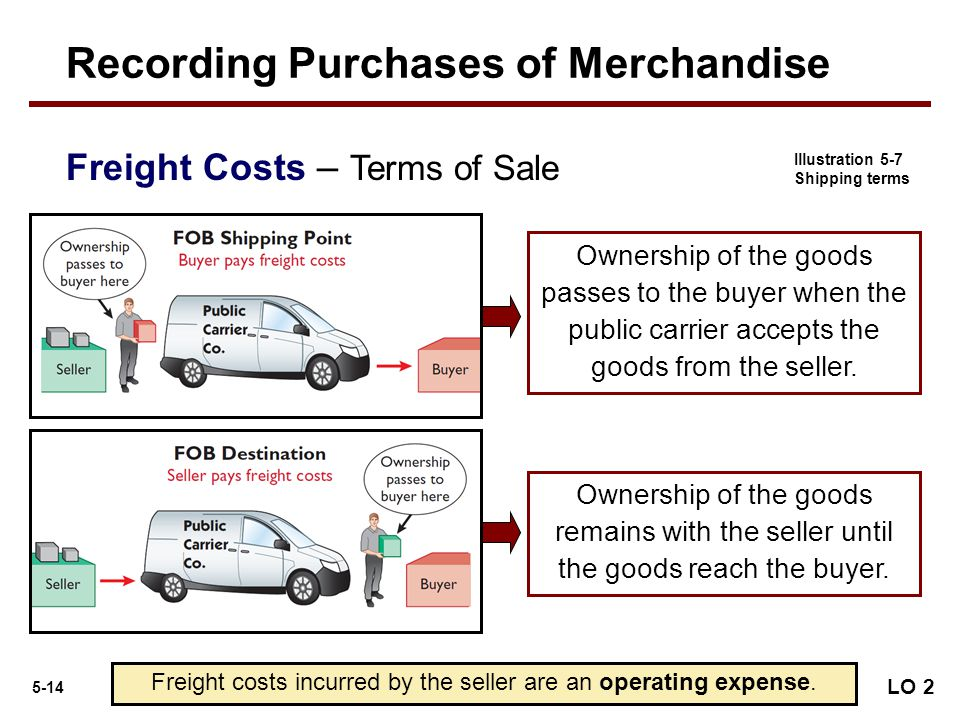 Freight costs incurred by the seller are an operating expense.
