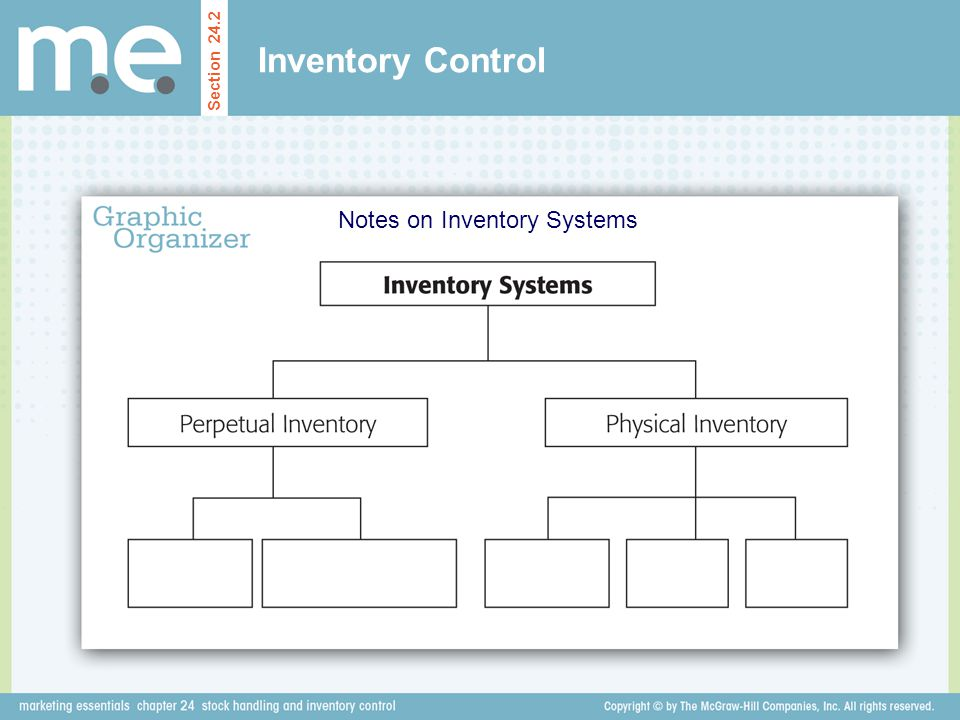 Notes on Inventory Systems