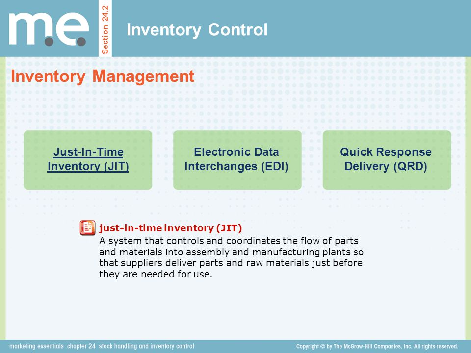 Inventory Control Inventory Management Just-In-Time Inventory (JIT)