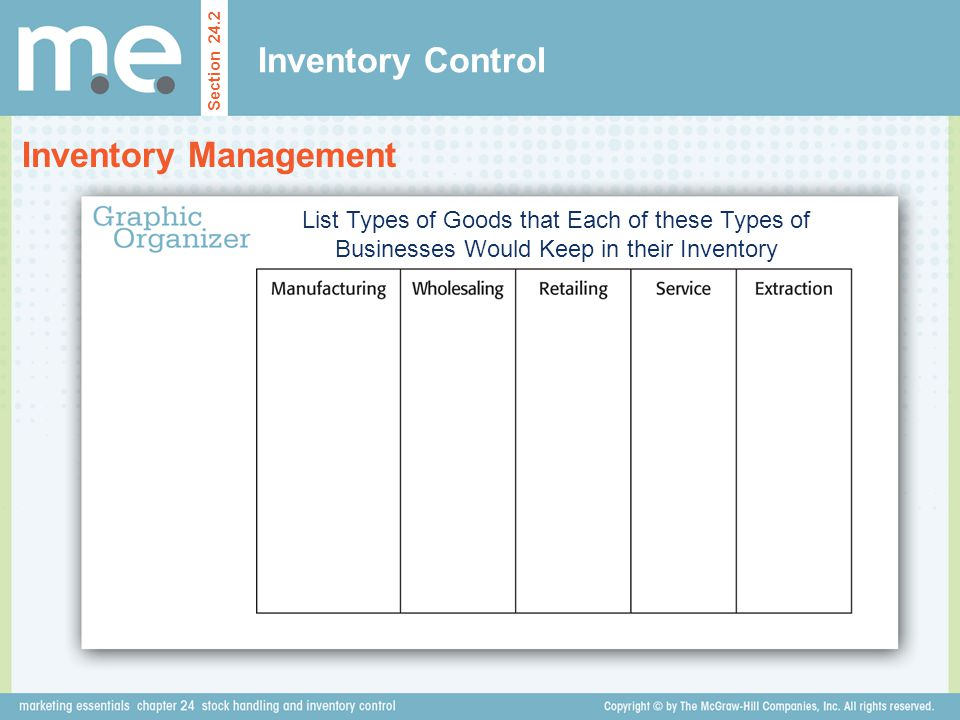 Inventory Control Inventory Management