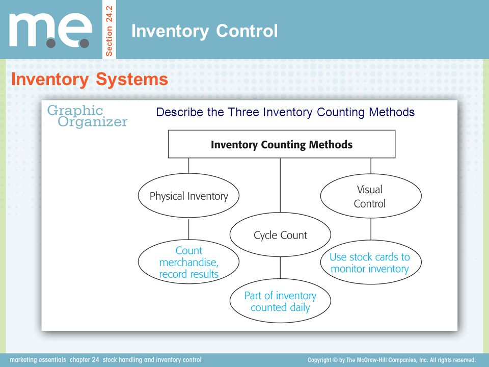 Describe the Three Inventory Counting Methods