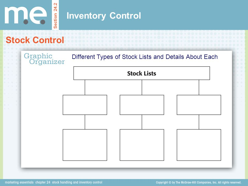 Different Types of Stock Lists and Details About Each