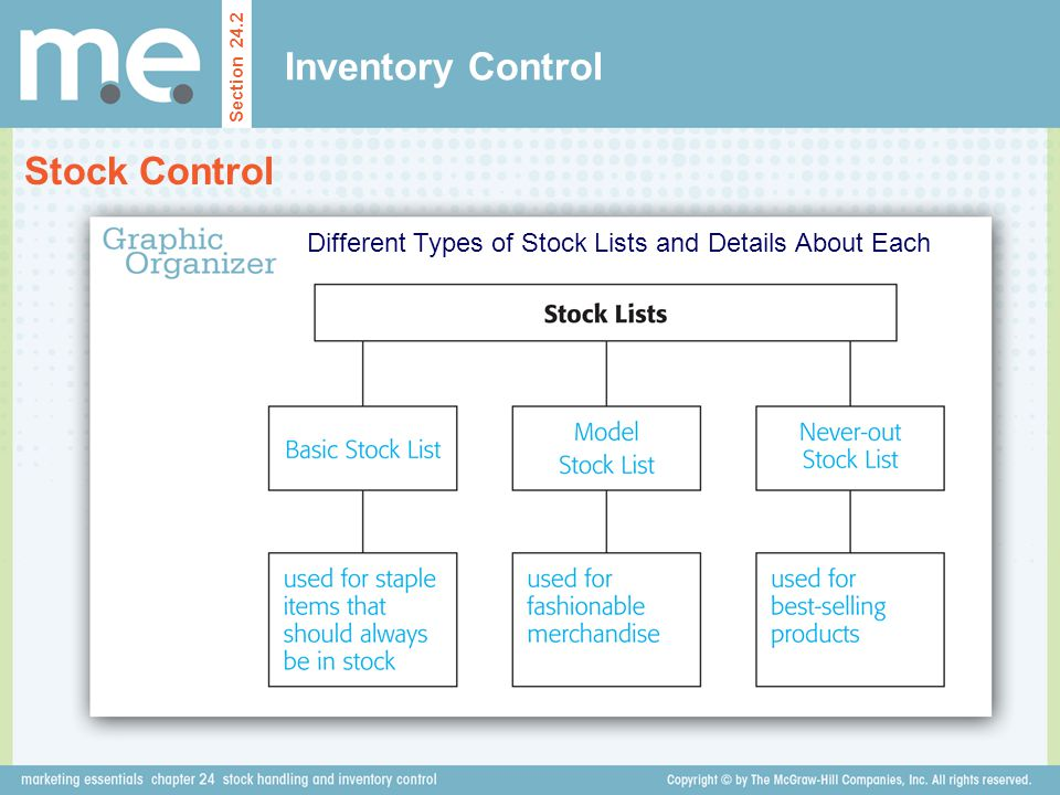 Chapter 24 Stock Handling And Inventory Control Section Ppt Download