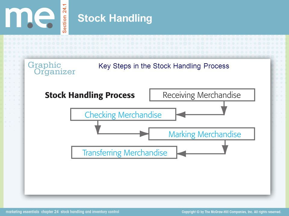 Key Steps in the Stock Handling Process