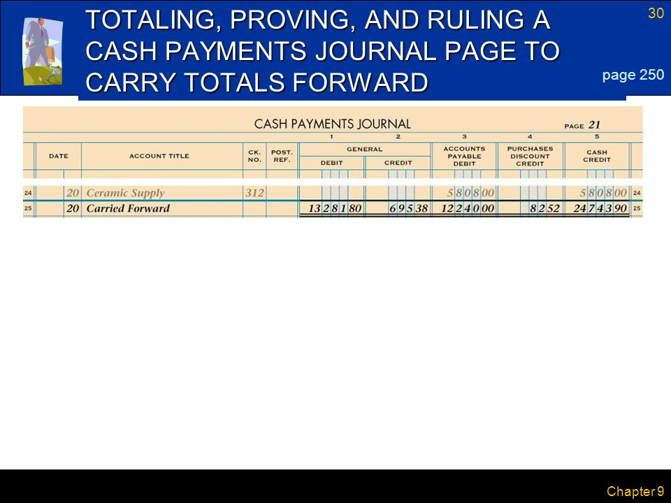 TOTALING, PROVING, AND RULING A CASH PAYMENTS JOURNAL PAGE TO CARRY TOTALS FORWARD