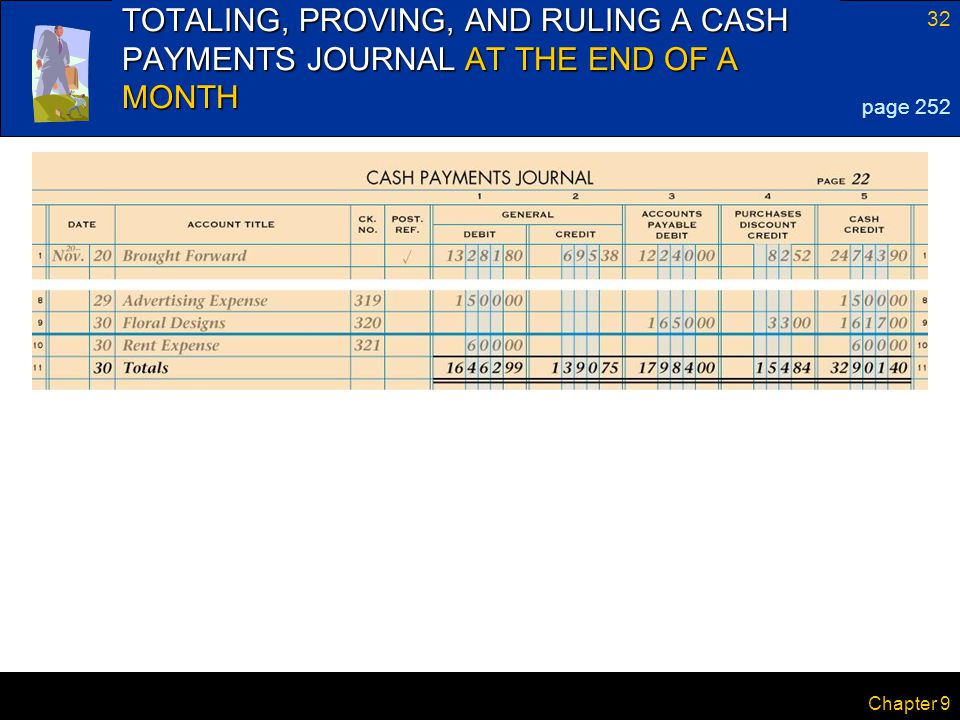LESSON 9-1 TOTALING, PROVING, AND RULING A CASH PAYMENTS JOURNAL AT THE END OF A MONTH. 4/14/2017.