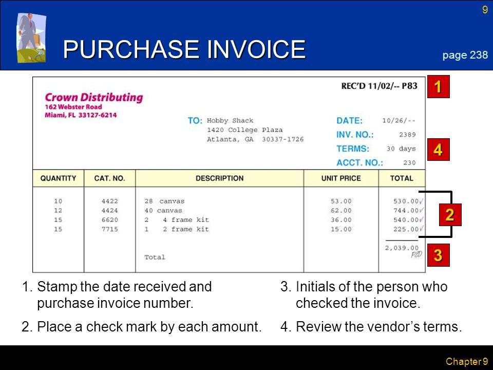 PURCHASE INVOICE page 238. 1. 4. 2. 3. 1. Stamp the date received and purchase invoice number.