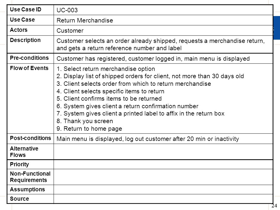 Customer has registered, customer logged in, main menu is displayed