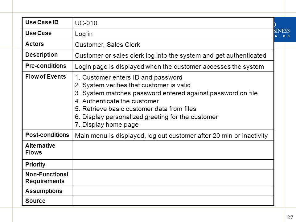 Customer or sales clerk log into the system and get authenticated