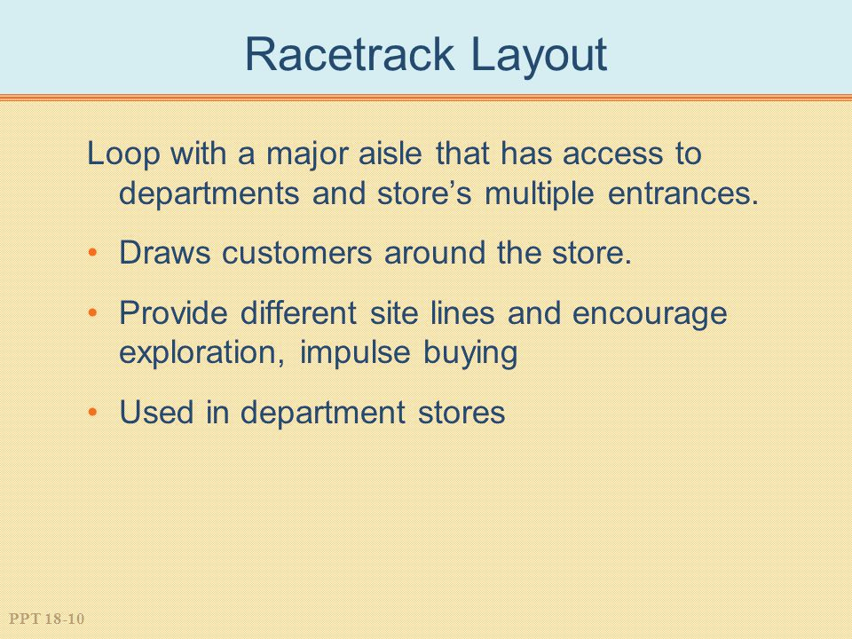 Racetrack Layout Loop with a major aisle that has access to departments and store's multiple entrances.
