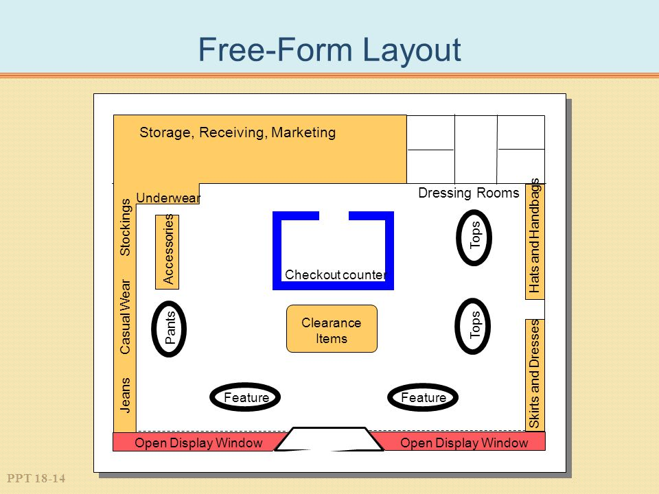 Free-Form Layout Storage, Receiving, Marketing Dressing Rooms