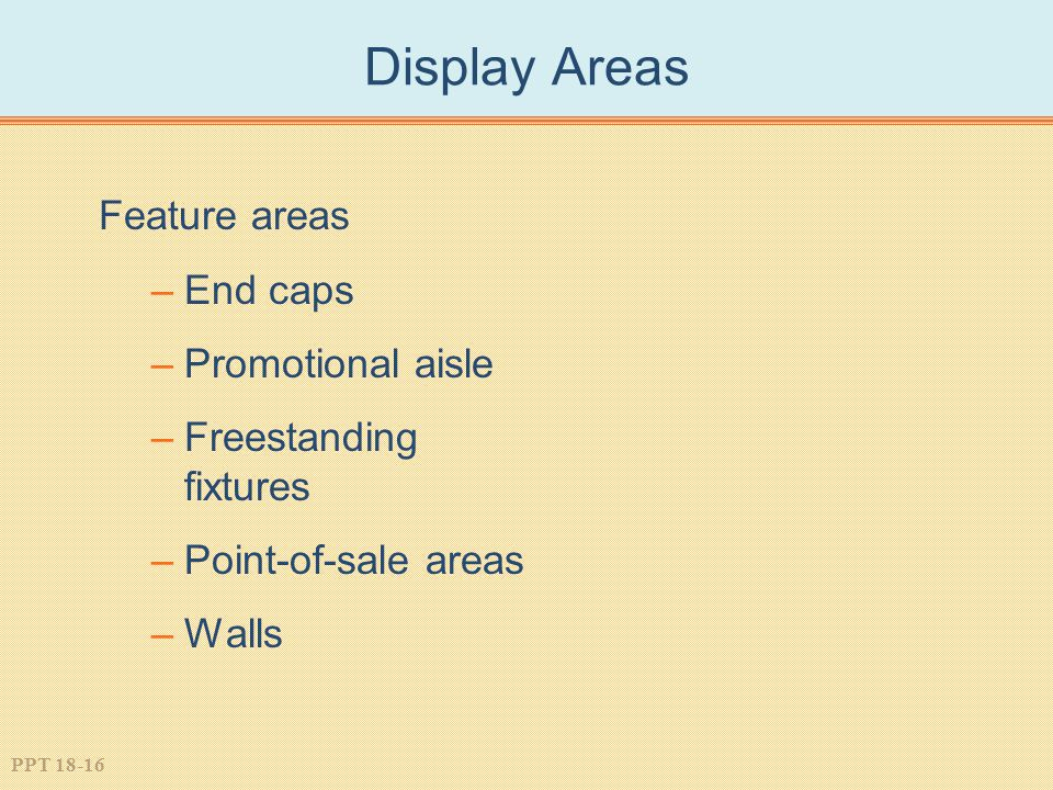 Display Areas Feature areas End caps Promotional aisle