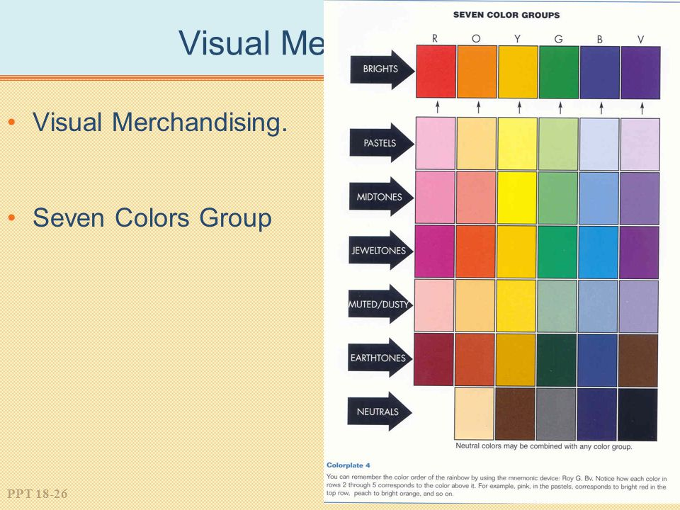 Visual Merchandising Visual Merchandising. Seven Colors Group