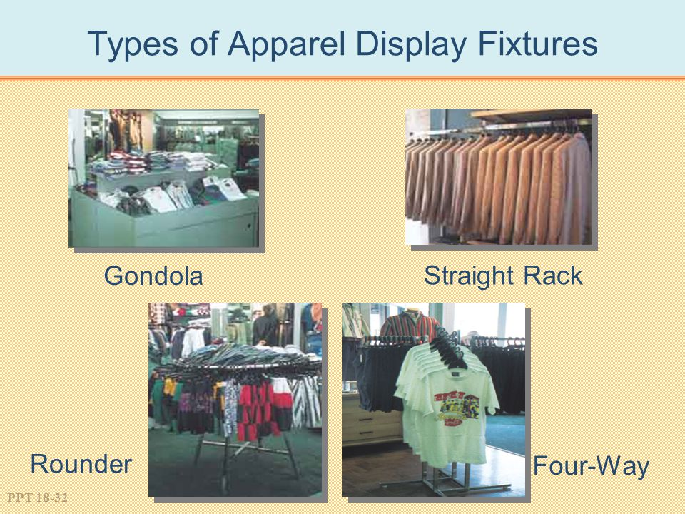 Types of Apparel Display Fixtures