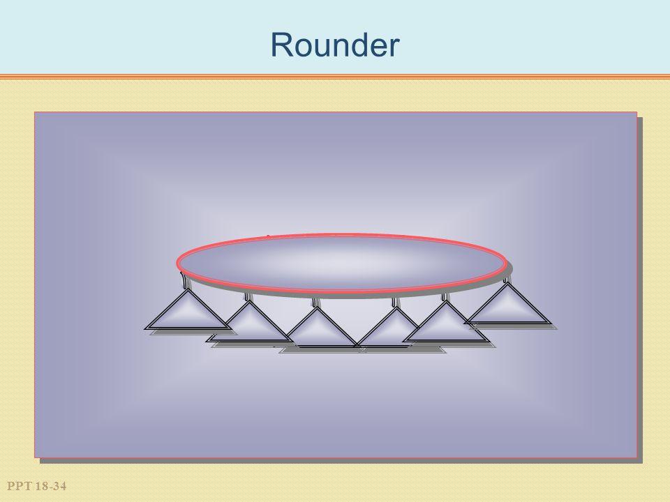 Rounder