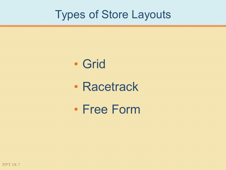 Types of Store Layouts Grid Racetrack Free Form