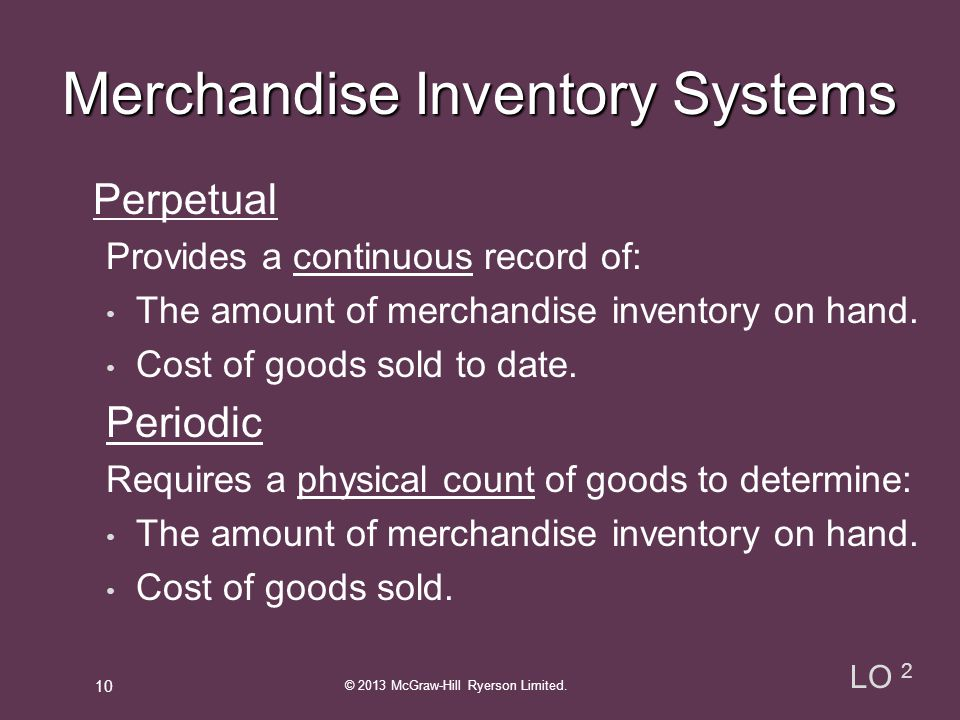 Merchandise Inventory Systems