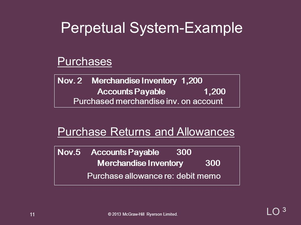 Perpetual System-Example